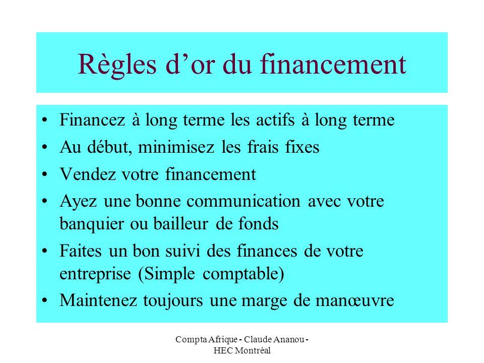 Compta Afrique - Claude Ananou - HEC Montréal Règles dor du financement Financez à long terme les actifs à long terme Au début, minimisez les frais fi