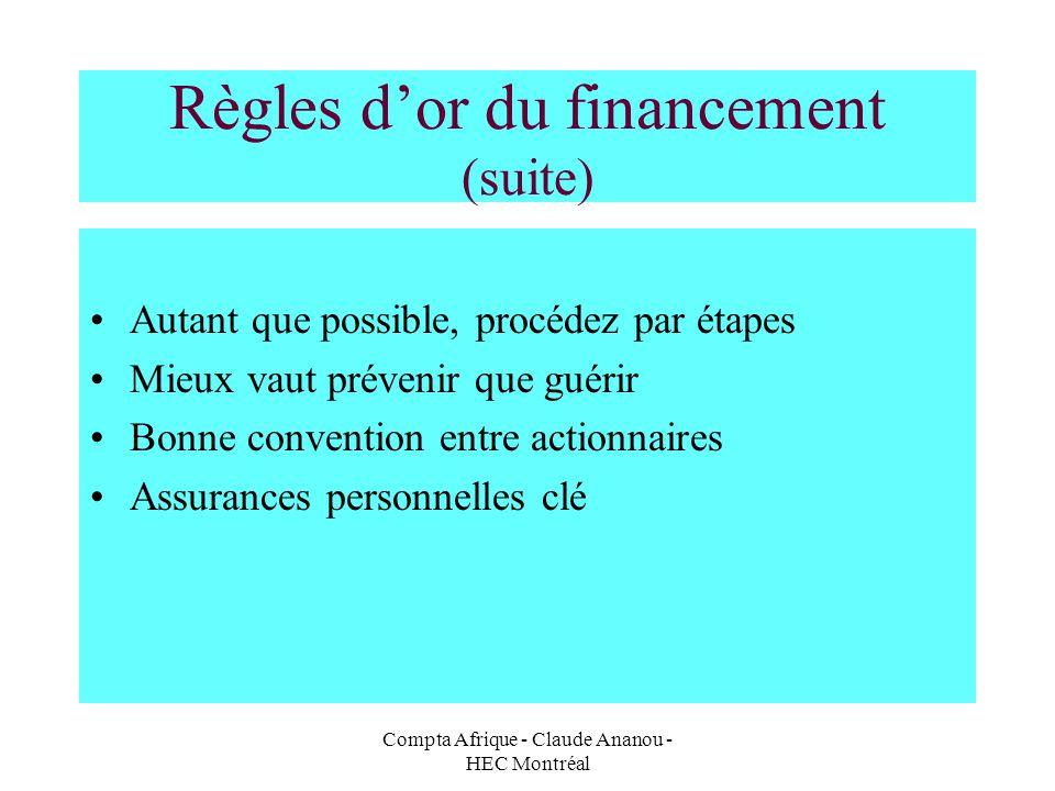 Compta Afrique - Claude Ananou - HEC Montréal Règles dor du financement (suite) Autant que possible, procédez par étapes Mieux vaut prévenir que guéri