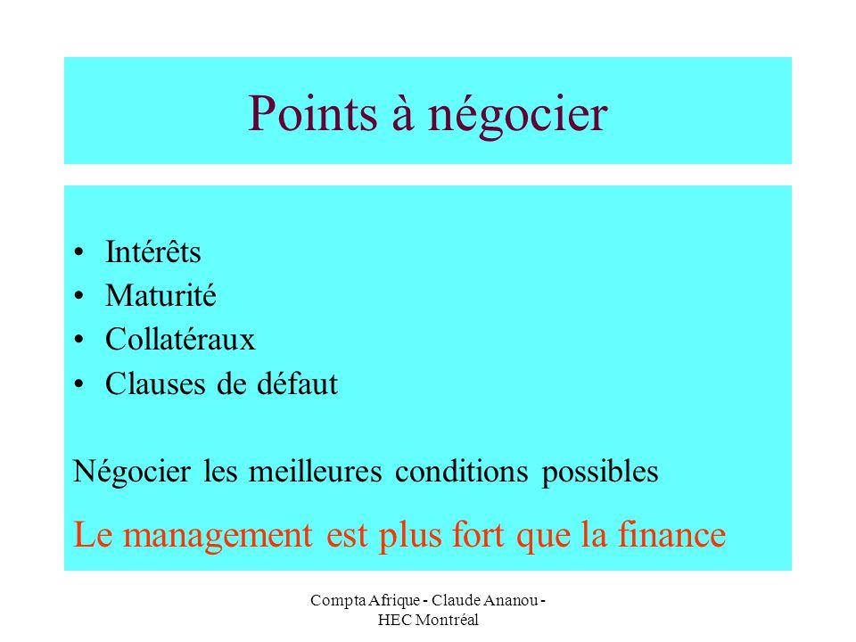 Compta Afrique - Claude Ananou - HEC Montréal Points à négocier Intérêts Maturité Collatéraux Clauses de défaut Négocier les meilleures conditions pos