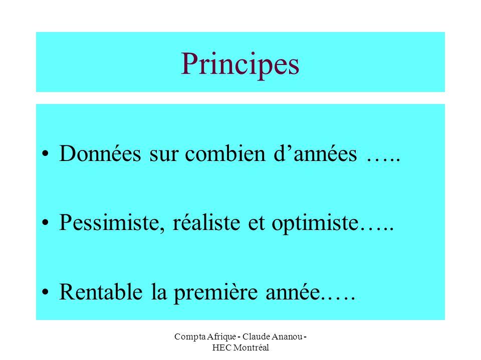 Compta Afrique - Claude Ananou - HEC Montréal Principes Données sur combien dannées ….. Pessimiste, réaliste et optimiste….. Rentable la première anné