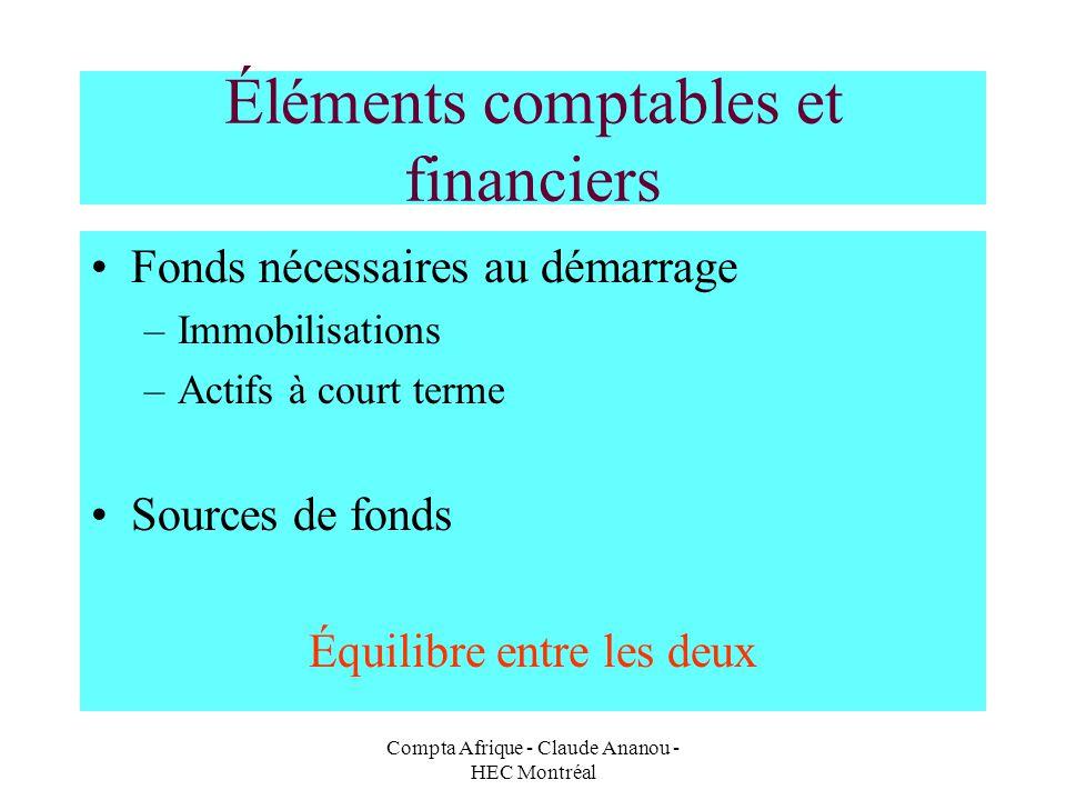 Compta Afrique - Claude Ananou - HEC Montréal Éléments comptables et financiers Fonds nécessaires au démarrage –Immobilisations –Actifs à court terme