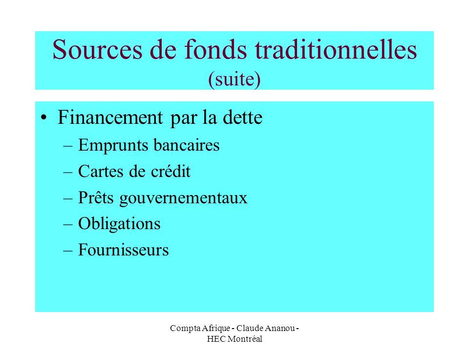 Compta Afrique - Claude Ananou - HEC Montréal Sources de fonds traditionnelles (suite) Financement par la dette –Emprunts bancaires –Cartes de crédit