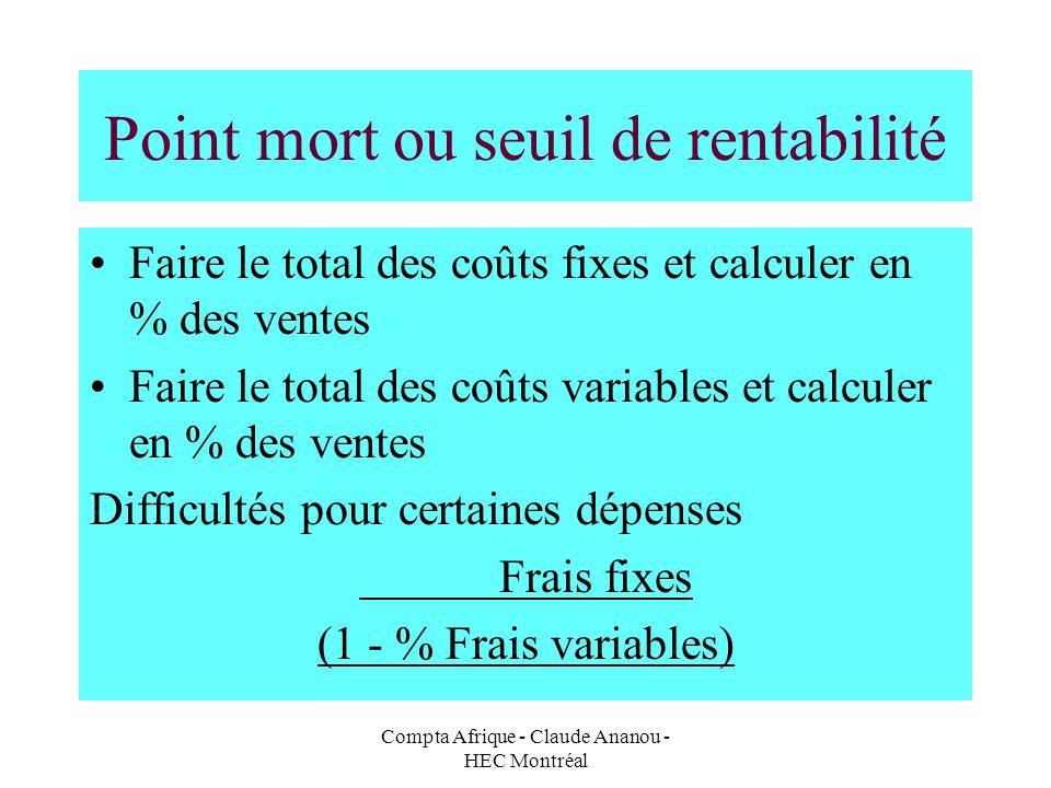 Compta Afrique - Claude Ananou - HEC Montréal Point mort ou seuil de rentabilité Faire le total des coûts fixes et calculer en % des ventes Faire le t