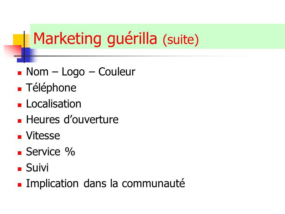 Claude Ananou © Marketing guérilla (suite) Nom – Logo – Couleur Téléphone Localisation Heures douverture Vitesse Service % Suivi Implication dans la communauté