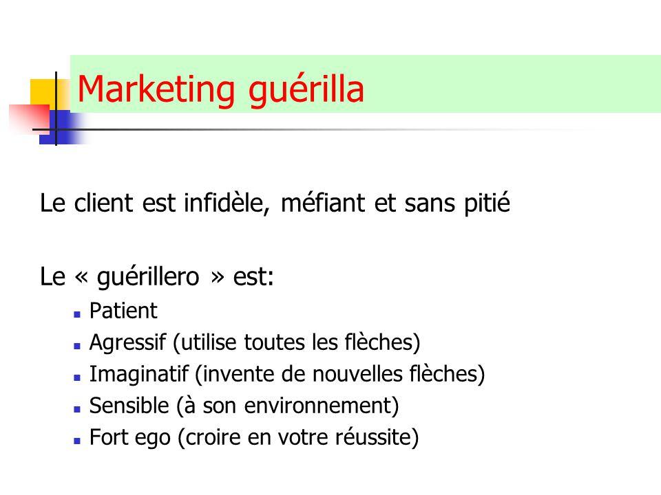 Claude Ananou © Marketing guérilla Le client est infidèle, méfiant et sans pitié Le « guérillero » est: Patient Agressif (utilise toutes les flèches)
