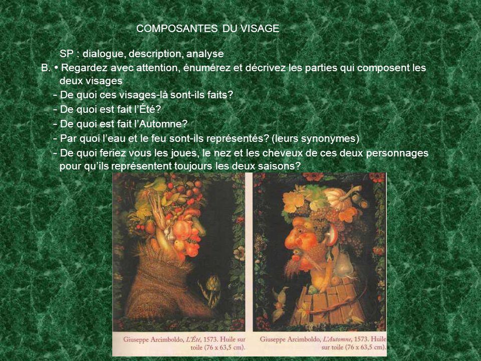 COMPOSANTES DU VISAGE SP : dialogue, description, analyse B.