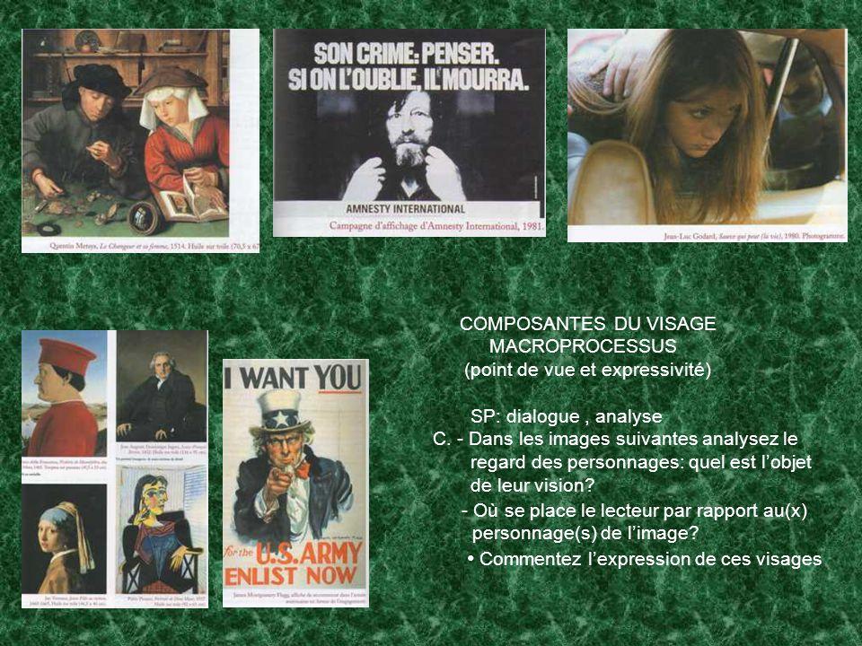 COMPOSANTES DU VISAGE MACROPROCESSUS (point de vue et expressivité) SP: dialogue, analyse C.