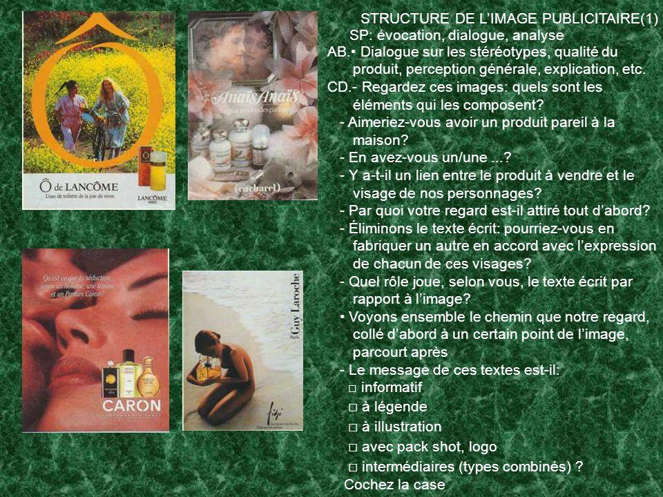 STRUCTURE DE LIMAGE PUBLICITAIRE(1) SP: évocation, dialogue, analyse AB.