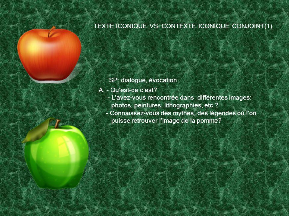 TEXTE ICONIQUE VS.CONTEXTE ICONIQUE CONJOINT(1) SP: dialogue, évocation A.