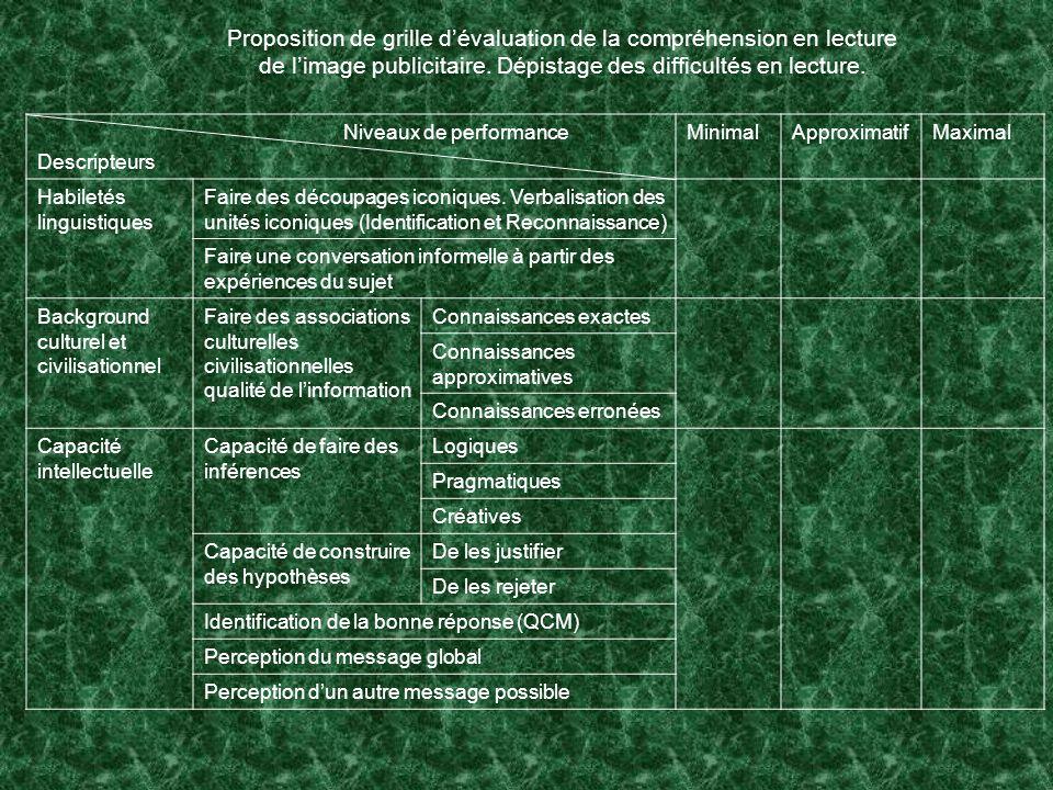 Proposition de grille dévaluation de la compréhension en lecture de limage publicitaire.