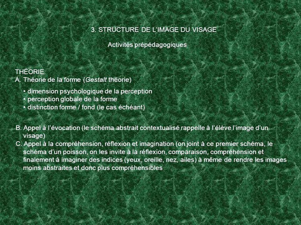 3.STRUCTURE DE LIMAGE DU VISAGE Activités prépédagogiques THÉORIE A.