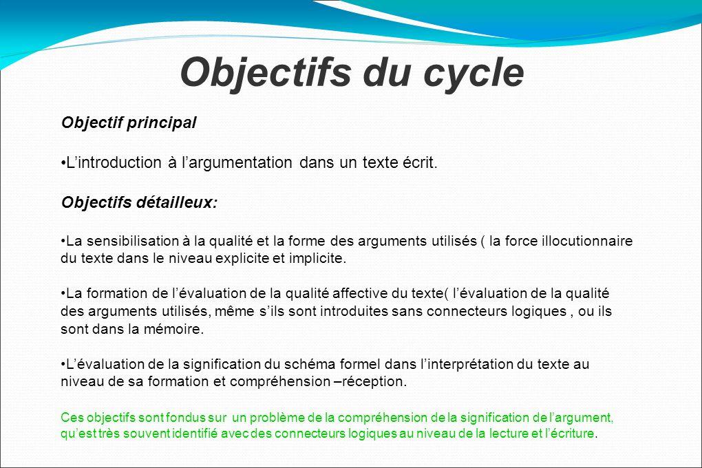 Objectifs du cycle Objectif principal Lintroduction à largumentation dans un texte écrit.