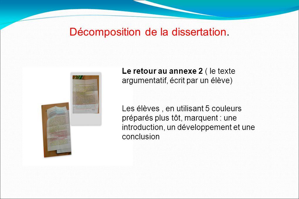 Décomposition de la dissertation.