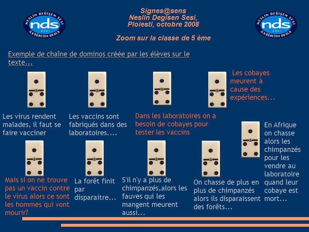Exemple de chaîne de dominos créée par les élèves sur le texte... Les virus rendent malades, il faut se faire vacciner Les vaccins sont fabriqués dans