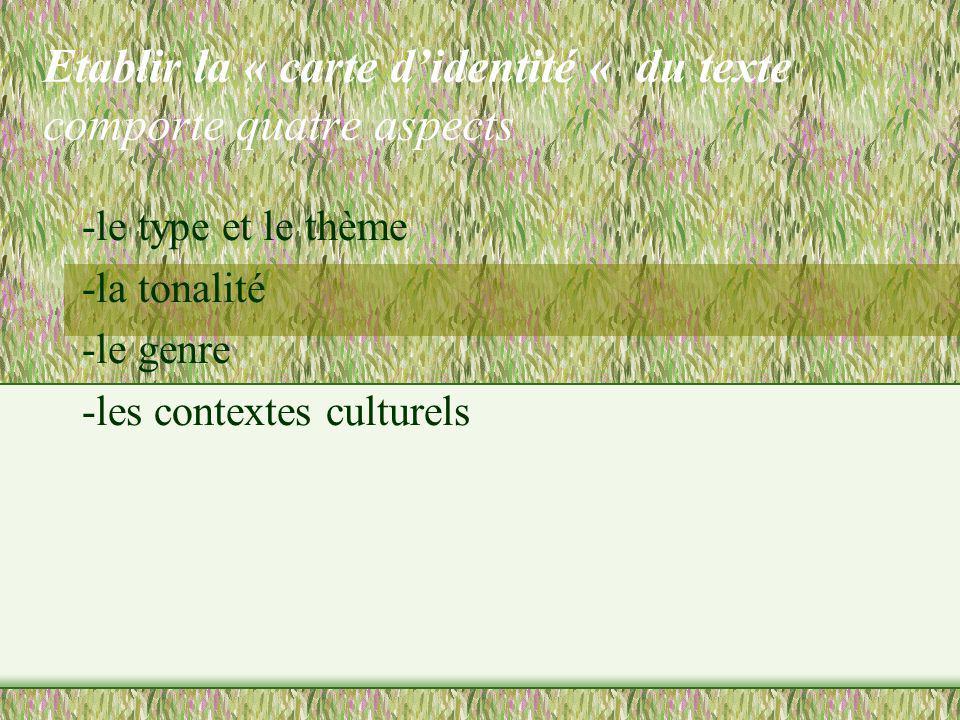 Etablir la « carte didentité « du texte comporte quatre aspects -le type et le thème -la tonalité -le genre -les contextes culturels