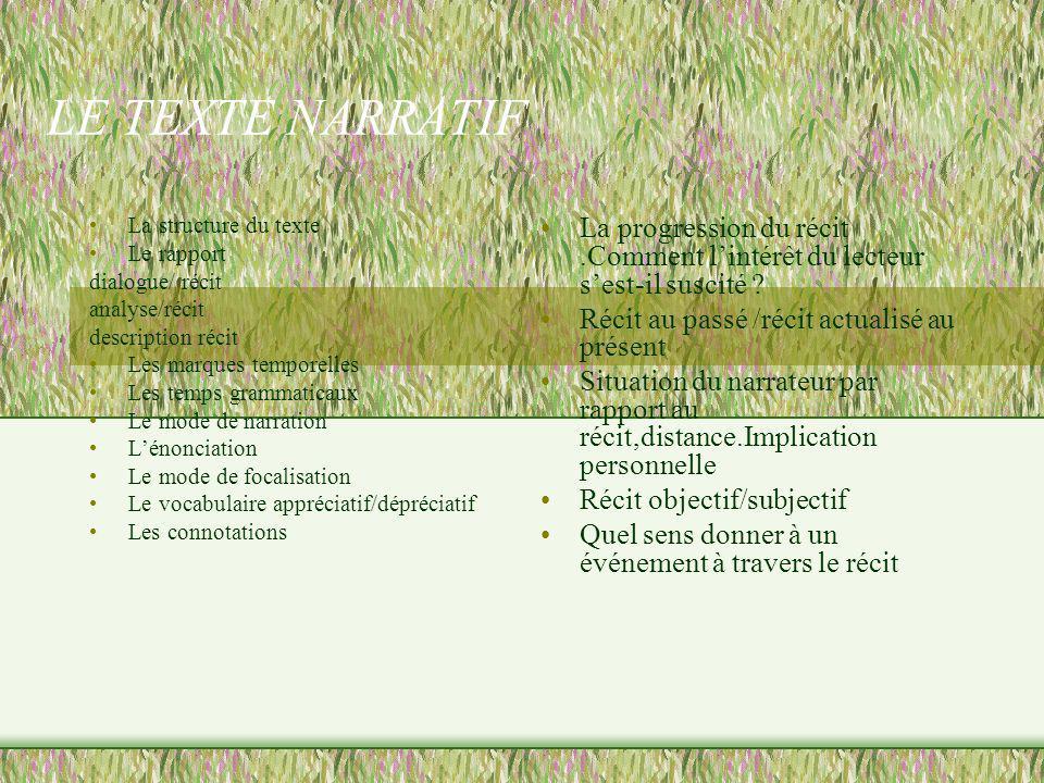 LE TEXTE NARRATIF La structure du texte Le rapport dialogue/ récit analyse/récit description récit Les marques temporelles Les temps grammaticaux Le m