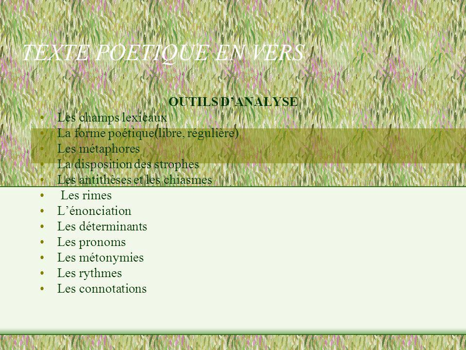 TEXTE POETIQUE EN VERS OUTILS DANALYSE Les champs lexicaux La forme poétique(libre, régulière) Les métaphores La disposition des strophes Les antithès