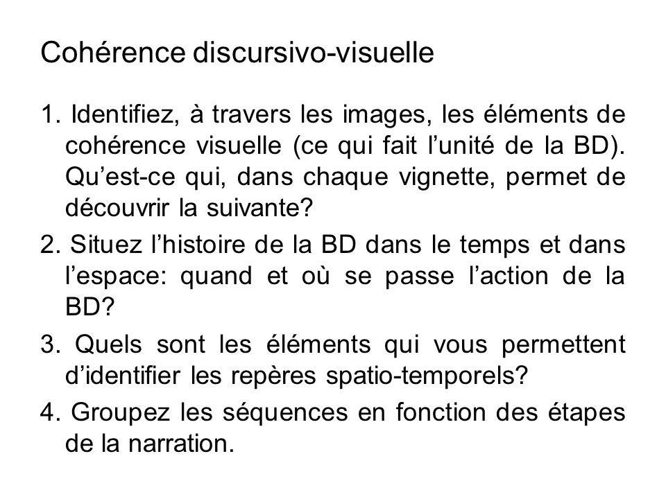 Cohérence discursivo-visuelle 1.