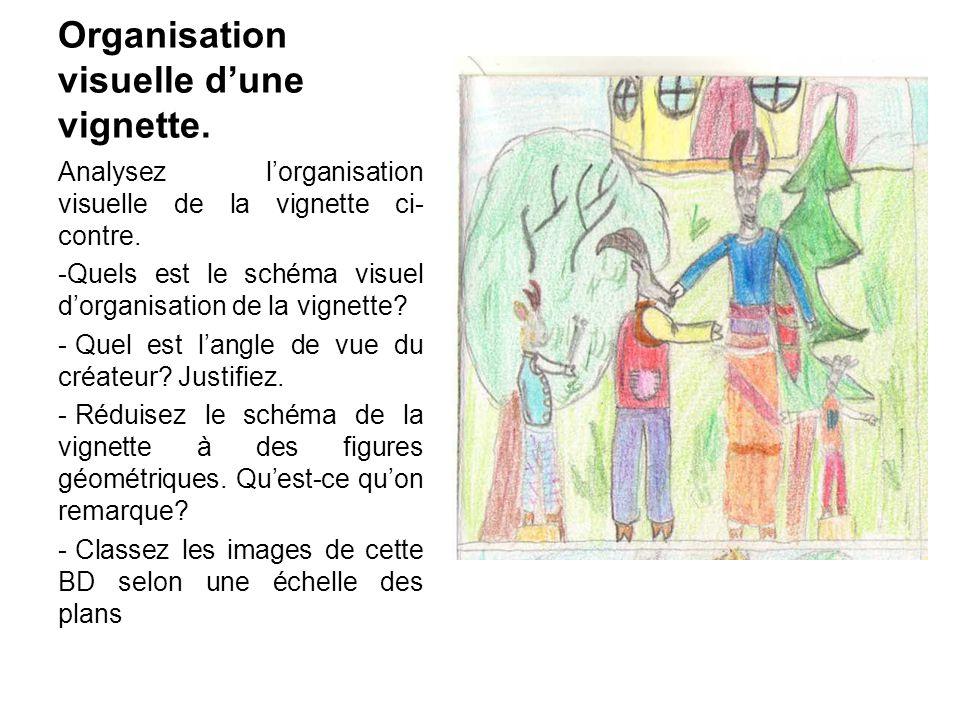 Organisation visuelle dune vignette.Analysez lorganisation visuelle de la vignette ci- contre.