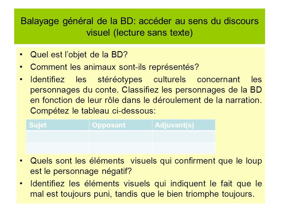 Balayage général de la BD: accéder au sens du discours visuel (lecture sans texte) Quel est lobjet de la BD.