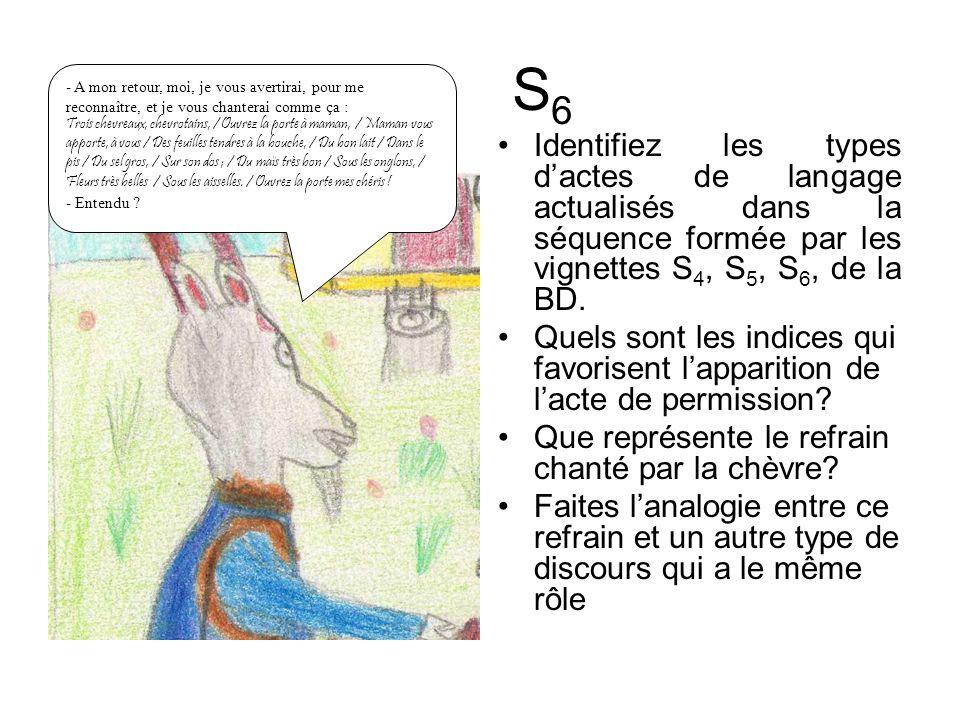Identifiez les types dactes de langage actualisés dans la séquence formée par les vignettes S 4, S 5, S 6, de la BD.
