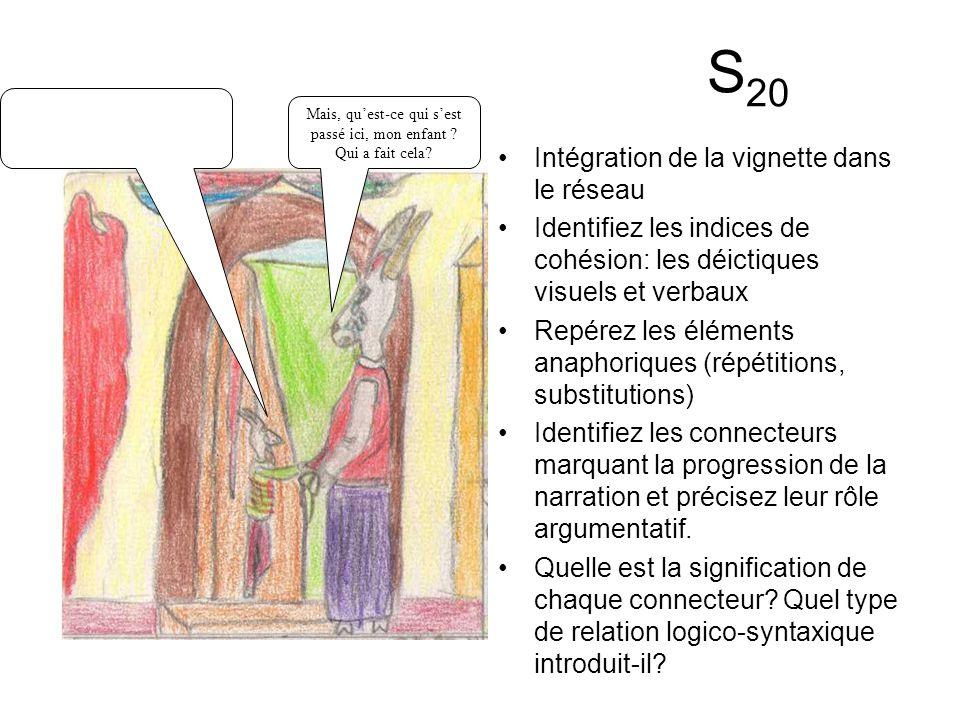 S 20 Intégration de la vignette dans le réseau Identifiez les indices de cohésion: les déictiques visuels et verbaux Repérez les éléments anaphoriques (répétitions, substitutions) Identifiez les connecteurs marquant la progression de la narration et précisez leur rôle argumentatif.