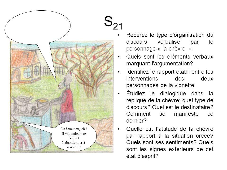 S 21 Repérez le type dorganisation du discours verbalisé par le personnage « la chèvre » Quels sont les éléments verbaux marquant largumentation.