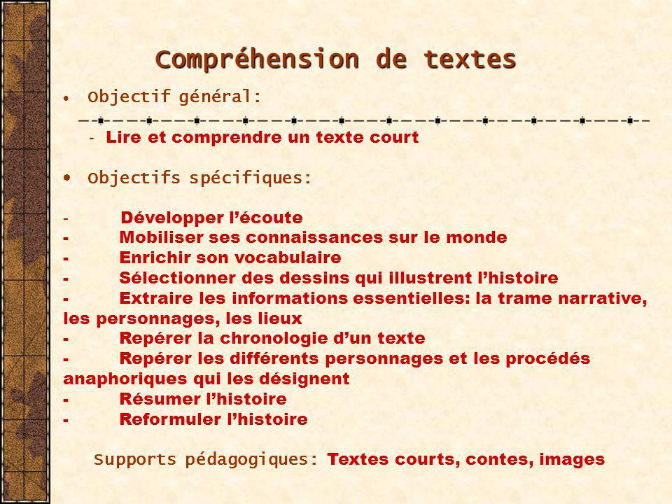 Compréhension de textes Objectif général: - Lire et comprendre un texte court Objectifs spécifiques: - Développer lécoute - Mobiliser ses connaissance