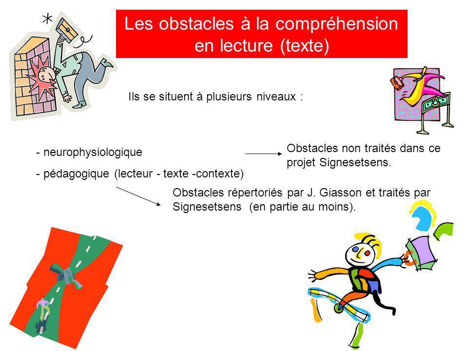 Les obstacles à la compréhension en lecture (texte) Ils se situent à plusieurs niveaux : - neurophysiologique - pédagogique (lecteur - texte -contexte