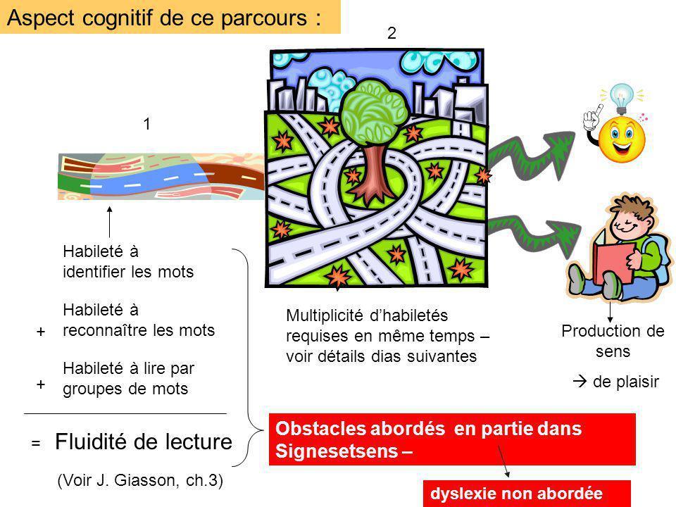 Difficulté ( obstacle) à : Repérer les indices de sens (au niveau dune phrase, dun paragraphe, dun texte, dun livre) (Giasson, ch.3 – 5 – 6 – 7) Repérer les indices de cohésion dune phrase, dun paragraphe, dun texte, dun livre (= mise en liens) : 3 obstacles : la référence les connecteurs linférence (même au-delà du texte ou du livre) (Giasson, ch.