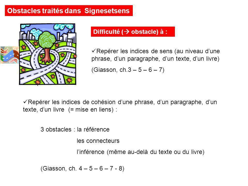 Difficulté ( obstacle) à : Repérer les indices de sens (au niveau dune phrase, dun paragraphe, dun texte, dun livre) (Giasson, ch.3 – 5 – 6 – 7) Repér