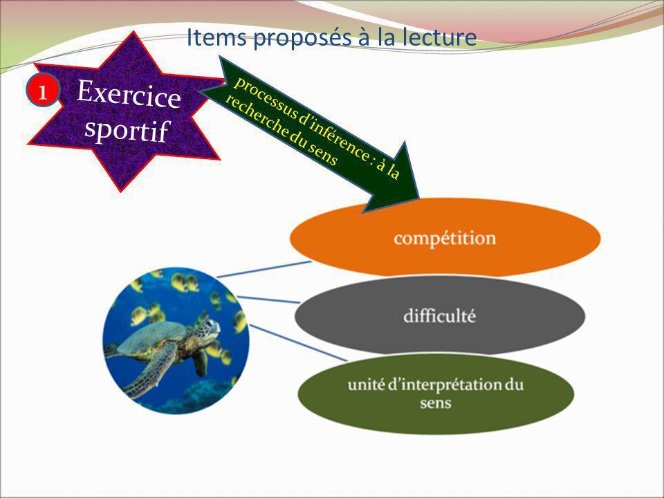 Items proposés à la lecture Exercice sportif processus dinférence : à la recherche du sens 1