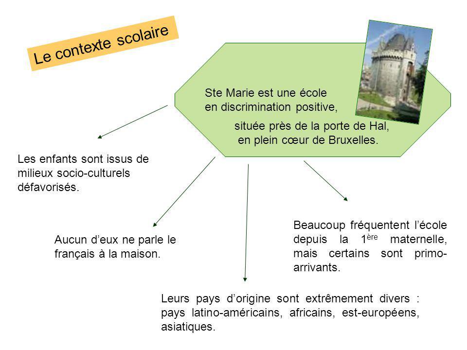 Le contexte scolaire Aucun deux ne parle le français à la maison. Les enfants sont issus de milieux socio-culturels défavorisés. Beaucoup fréquentent
