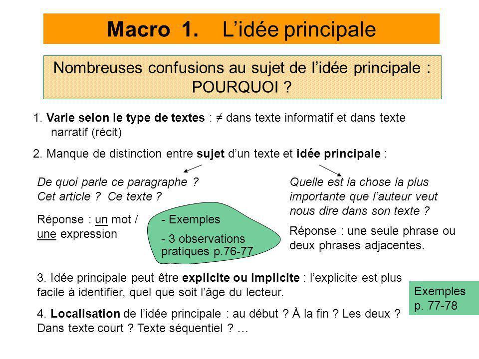 Macro 1.Lidée principale Lenseignement de lidée principale.