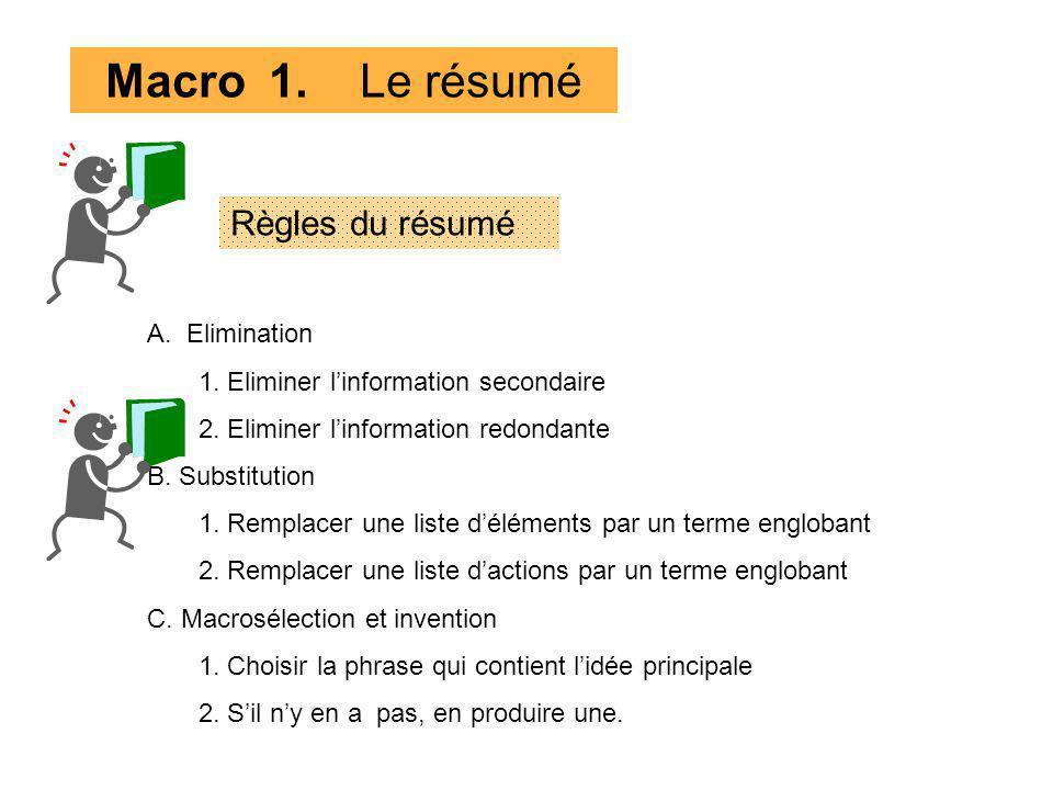 Macro 1. Le résumé Règles du résumé A.Elimination 1. Eliminer linformation secondaire 2. Eliminer linformation redondante B. Substitution 1. Remplacer