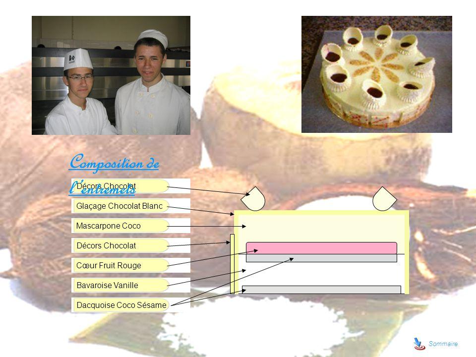 Sommaire Dacquoise Coco Sésame Bavaroise Vanille Cœur Fruit Rouge Mascarpone Coco Décors Chocolat Glaçage Chocolat Blanc Décors Chocolat Composition d