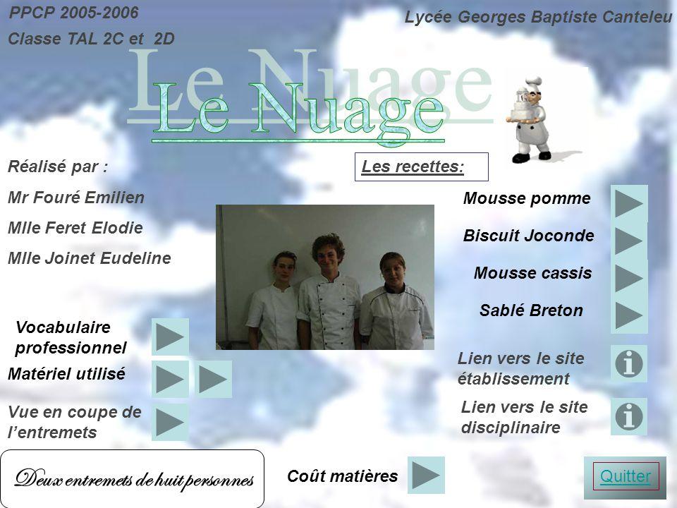 PPCP 2005-2006 Classe TAL 2C et 2D Les recettes: Vue en coupe de lentremets Lien vers le site établissement Quitter Lycée Georges Baptiste Canteleu Li