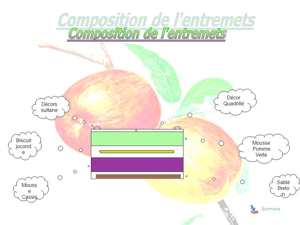 Sommaire Mousse pommes vertes 1 kg de purée de pommes vertes 150 sucre en poudre 8 feuilles de gélatine 40 cl de crème fraîche liquide 2 blancs doeufs Progression: 1- Dans une casserole faire fondre la purée de pommes vertes et le sucre.