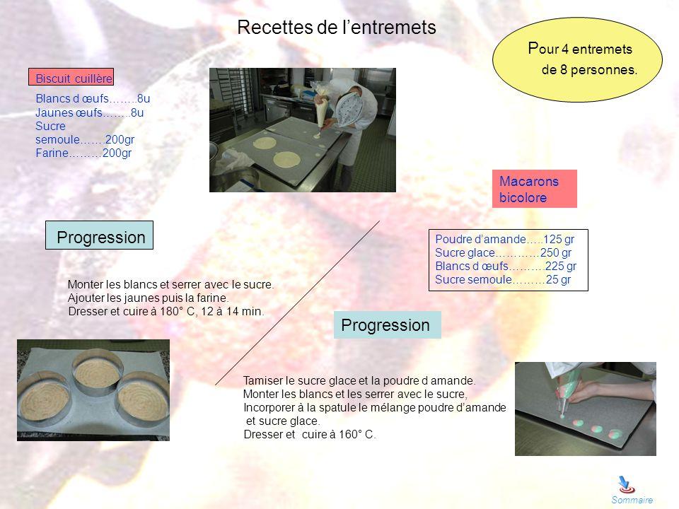 Recettes de lentremets Biscuit cuillère Blancs d œufs……..8u Jaunes œufs……..8u Sucre semoule…….200gr Farine………200gr Sommaire P our 4 entremets de 8 per