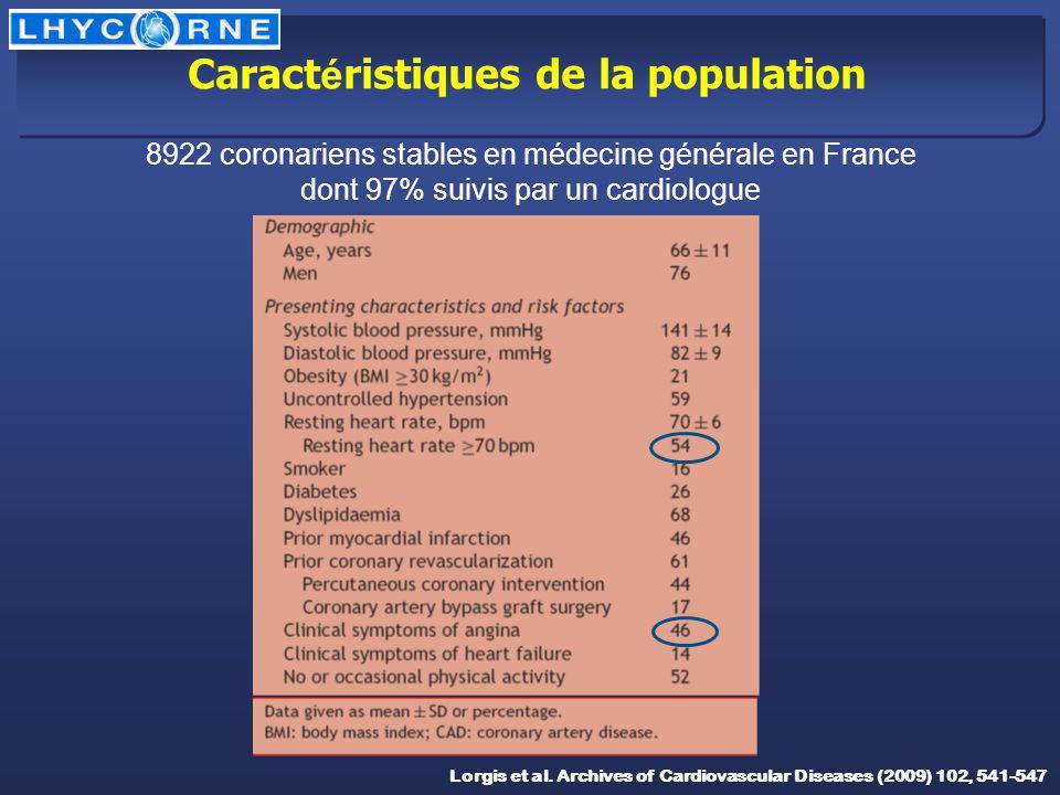Caract é ristiques de la population 8922 coronariens stables en médecine générale en France dont 97% suivis par un cardiologue Lorgis et al. Archives