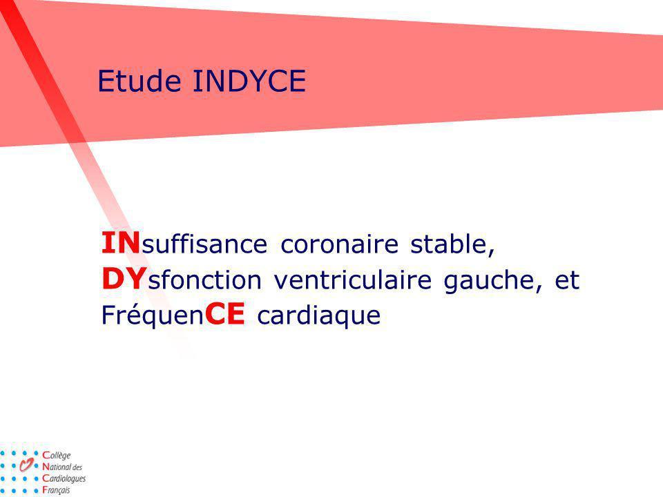IN suffisance coronaire stable, DY sfonction ventriculaire gauche, et Fréquen CE cardiaque Etude INDYCE