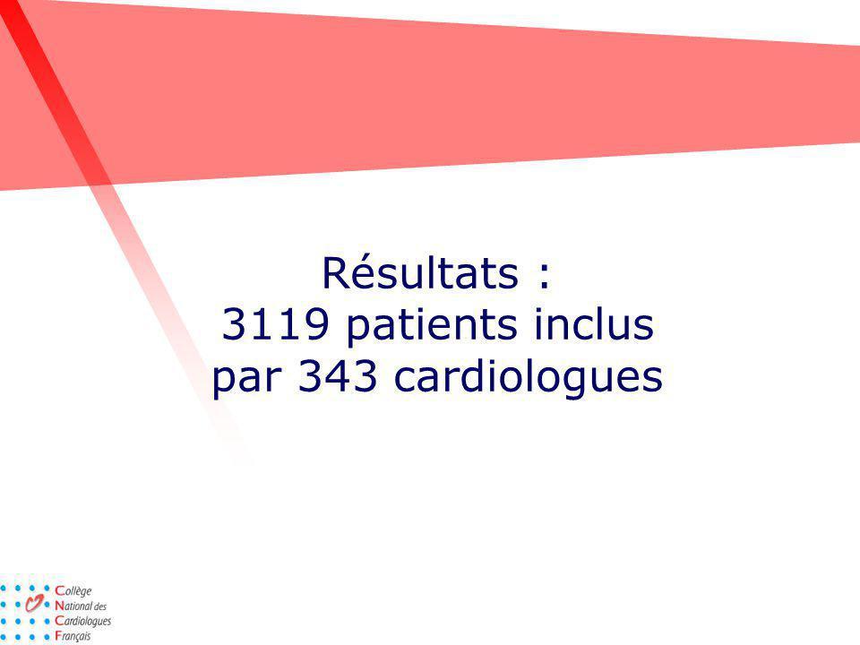 Résultats : 3119 patients inclus par 343 cardiologues