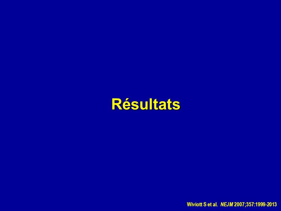 Résultats Wiviott S et al. NEJM 2007;357:1999-2013