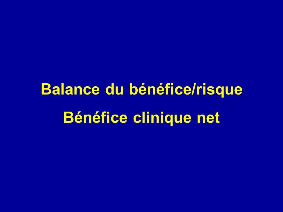 Balance du bénéfice/risque Bénéfice clinique net