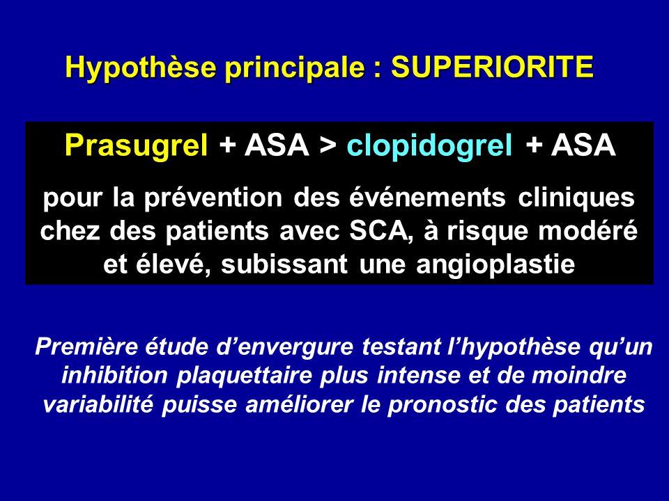Hypothèse principale : SUPERIORITE Prasugrel + ASA > clopidogrel + ASA pour la prévention des événements cliniques chez des patients avec SCA, à risqu