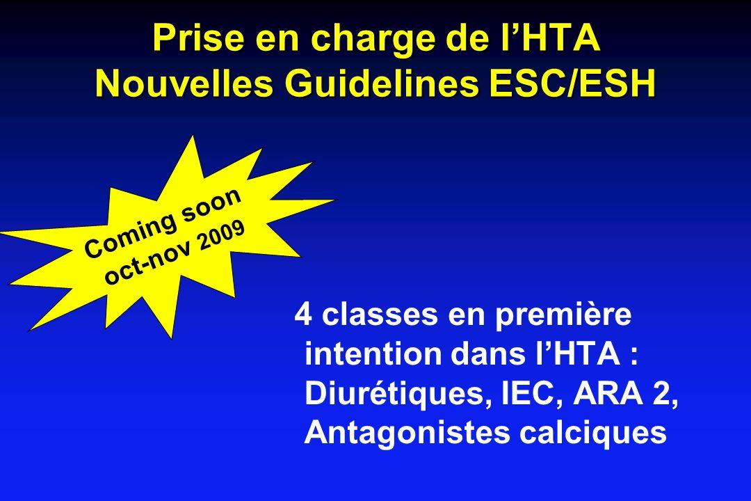 Prise en charge de lHTA Nouvelles Guidelines ESC/ESH 4 classes en première intention dans lHTA : Diurétiques, IEC, ARA 2, Antagonistes calciques Comin