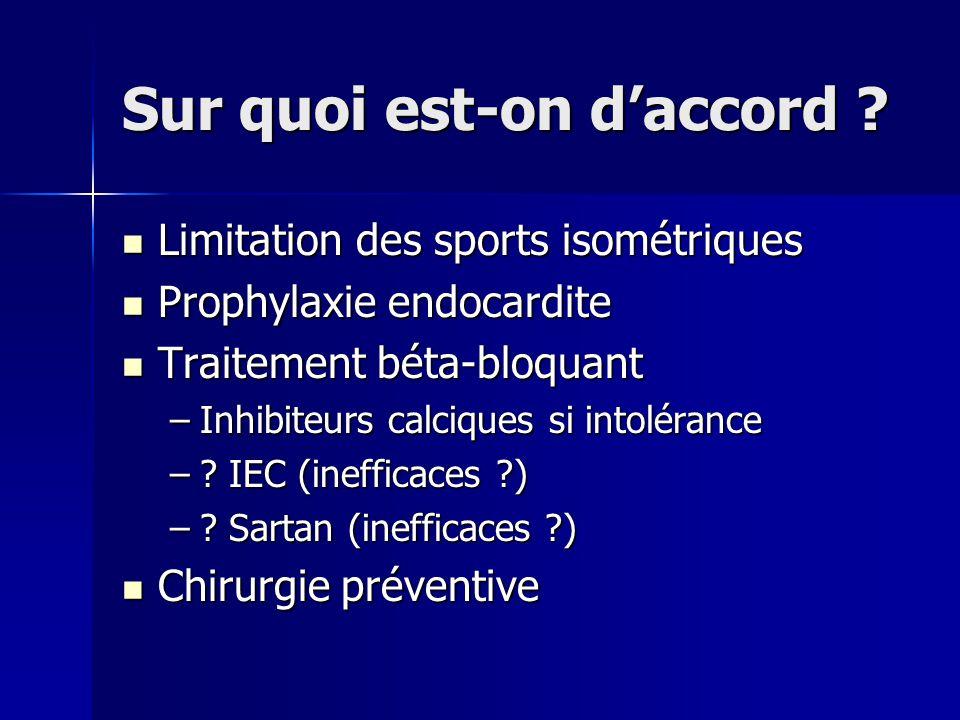 Sur quoi est-on daccord ? Limitation des sports isométriques Limitation des sports isométriques Prophylaxie endocardite Prophylaxie endocardite Traite