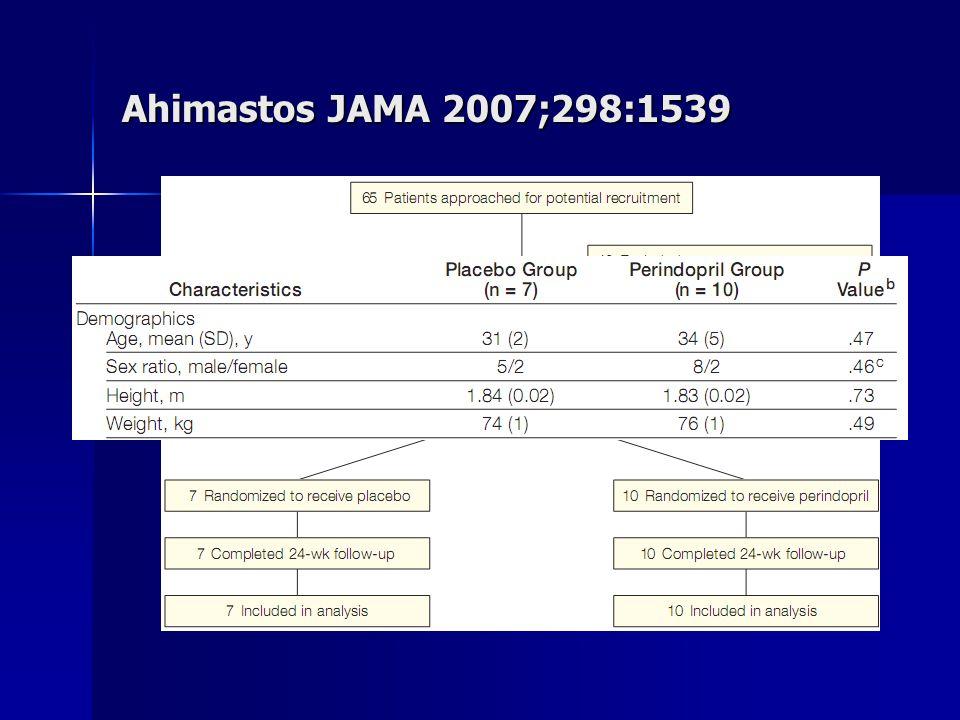 Ahimastos JAMA 2007;298:1539