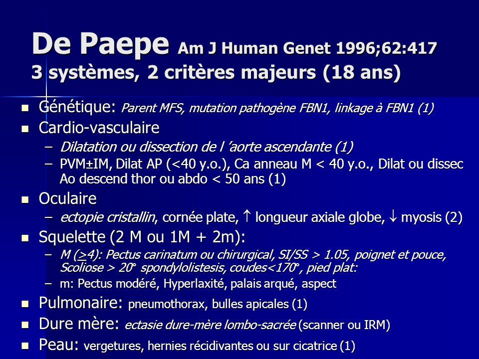 De Paepe Am J Human Genet 1996;62:417 3 systèmes, 2 critères majeurs (18 ans) Génétique: Parent MFS, mutation pathogène FBN1, linkage à FBN1 (1) Génét