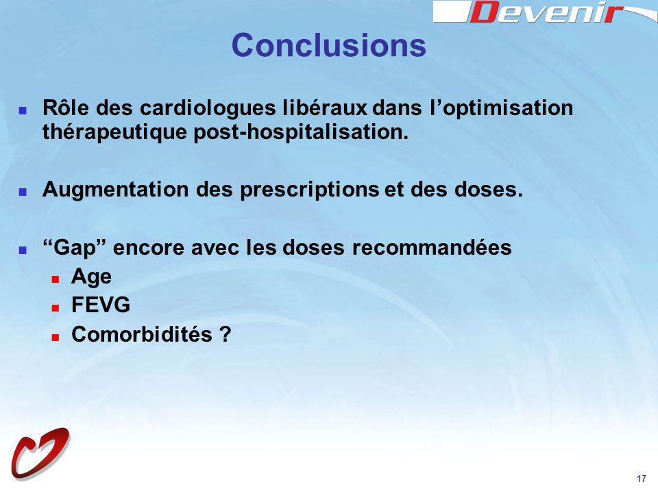 17 Conclusions Rôle des cardiologues libéraux dans loptimisation thérapeutique post-hospitalisation. Augmentation des prescriptions et des doses. Gap